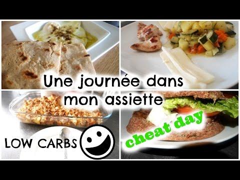 #2[une-journÉe-dans-mon-assiette-low-carbs]-hello-kitchen-fr