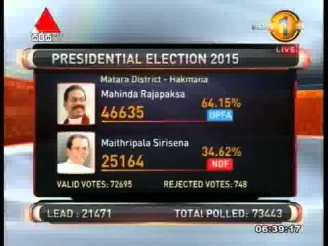 Presidential Election 2015 Results 22