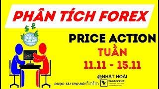 Phân tích Forex theo Price Action tuần 11/11-15/11