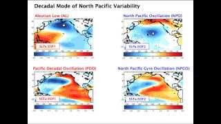 Central Pacific El Niño and North Pacific Gyre Oscillation (NPGO)
