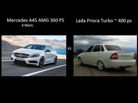 Lada Priora Cena Lada Priora Turbo 400 ps