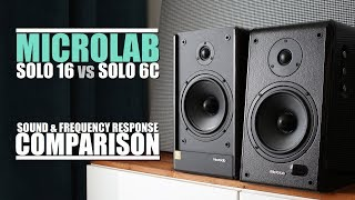 microlab Solo 16 vs Microlab Solo 6C    Sound & Frequency Response Comparison