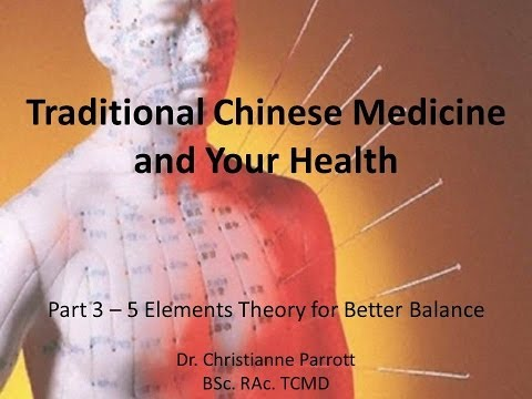 5 Element Theory - TCM and Your Health Part 3 | Calgary Acupuncture