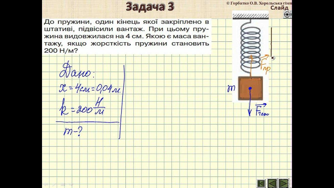 Закон гука задачи с решениями решение задач на тему электр