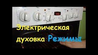 Как пользоваться электрической духовкой?Основные режимы