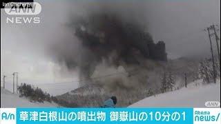 先月23日に噴火した群馬県の草津白根山の噴出物の量は、御嶽山の噴火の1...