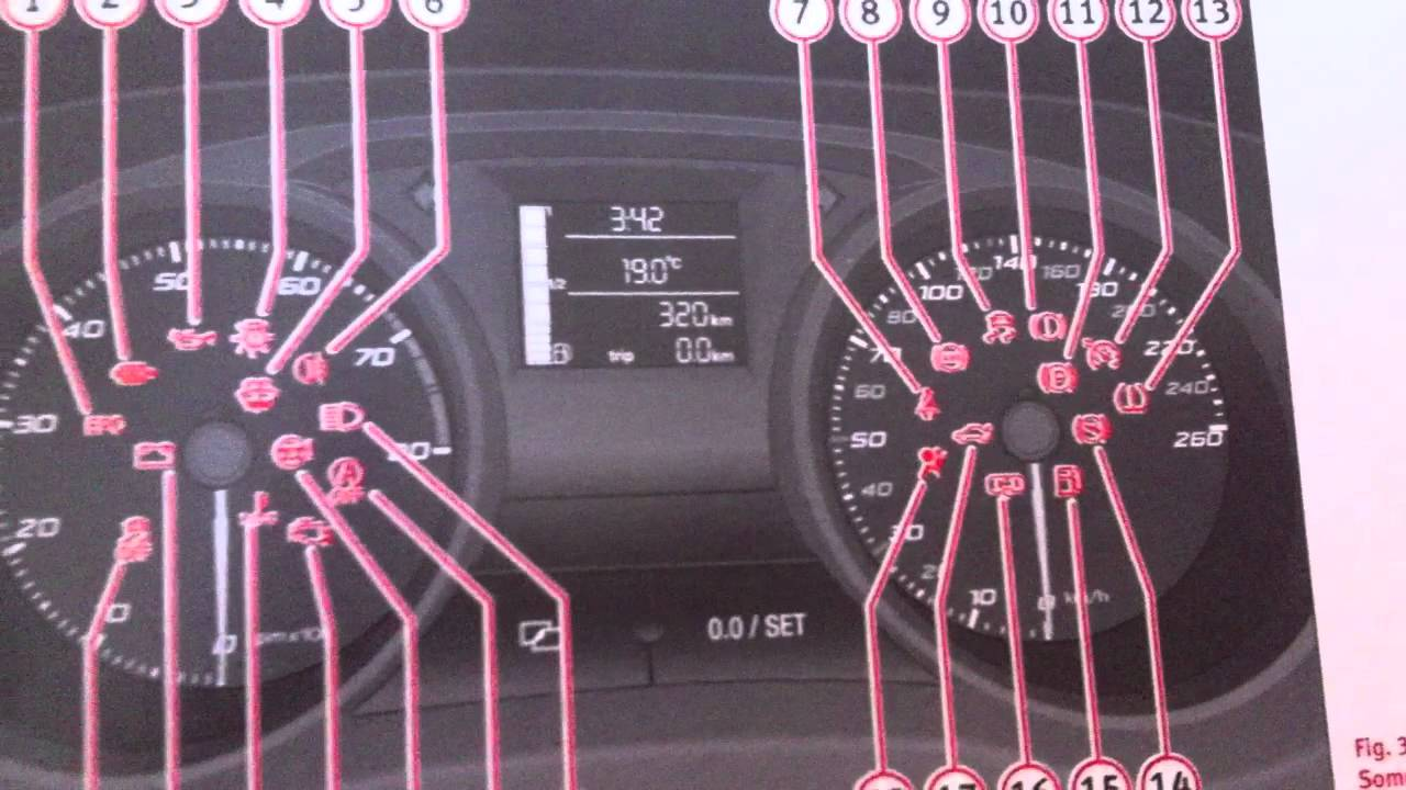Seat Ibiza Mk4 Dashboard Warning Lights Amp Symbols