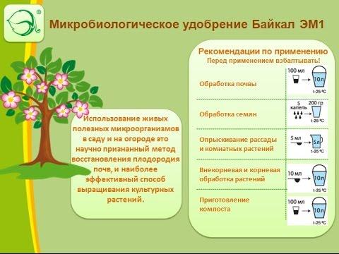Байкал ЭМ-1, Удобрение. Применение.