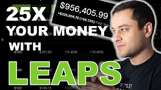 5 Best LEAP Options to Buy for 2022