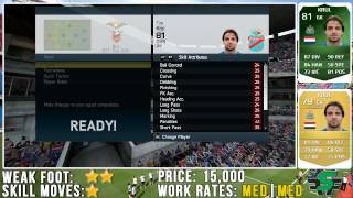 FIFA 14 iMOTM Tim Krul Review (81) w/ In Game Stats & Gameplay
