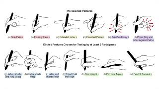 Eliciting Pen-Holding Postures for General Input