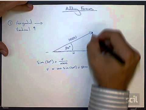 Adding Forces using Vectors: Engineering Studies