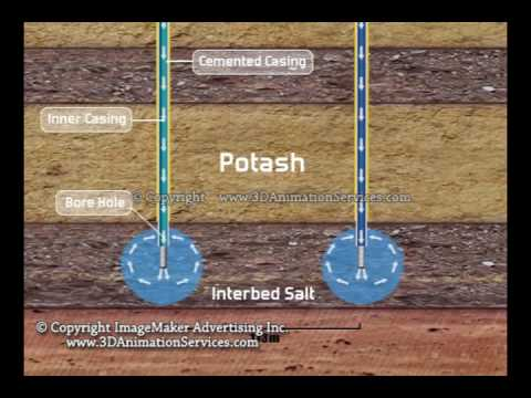 Potash Solution Mining - Educational 3D Animated Video