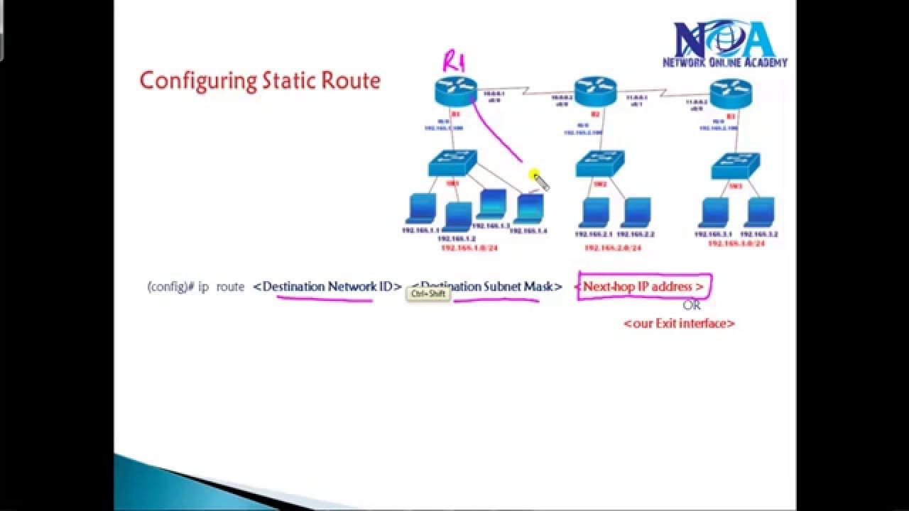 CCIE Routing & Switching version 5: Floating static-default routing