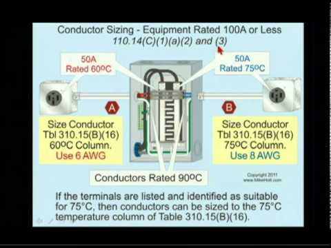 Nec 2011 Conductor Size Terminal Temperature Rating 110