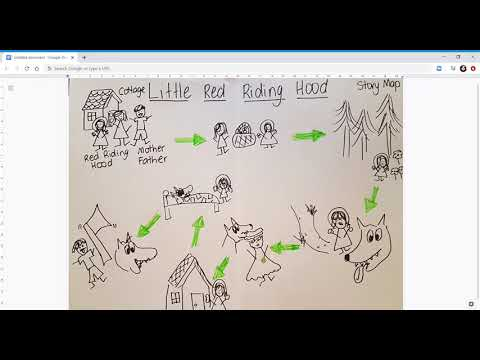 Little Red Riding Hood Story Map Youtube