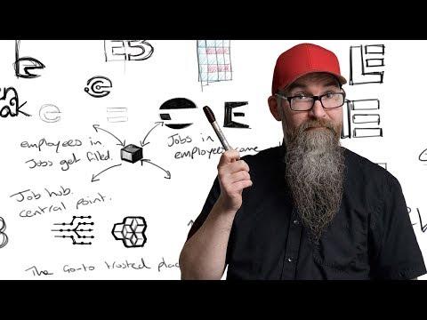 Logo Design Process Case Study - A Real Client Rebrand