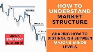 How To Understand Market Structure   FOREX