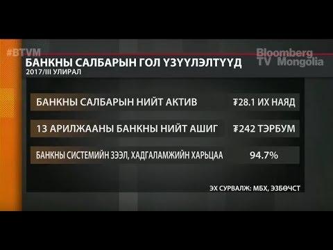 МБХ: Банкны салбарын нийт актив энэ оны III улирлын эцэст 28.1 их наяд төгрөг болж өсөв