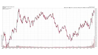 indekso parinktys kaip prekiauti