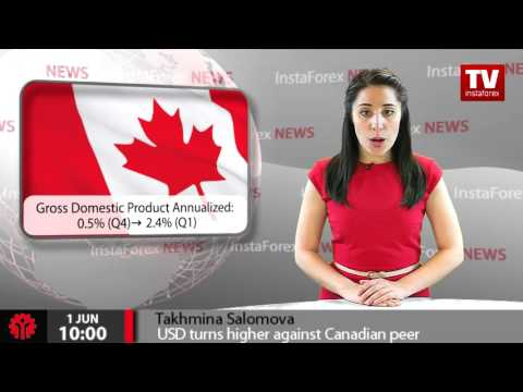 USD turns higher against Canadian peer