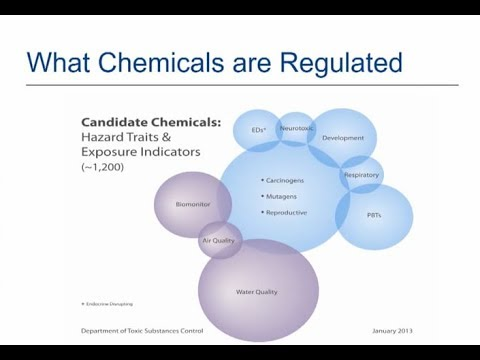 State Perspectives on TSCA, FIFRA, and Chemical Regulation with Peter Hsiao. Part 2