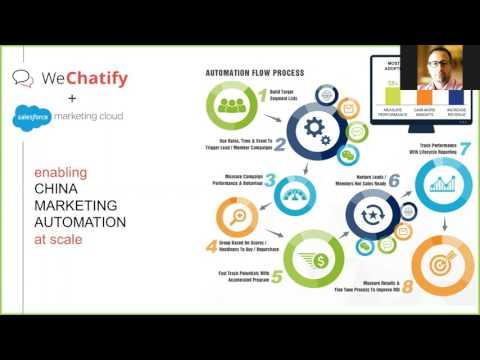 WeChat Marketing Automation