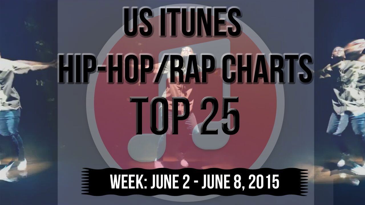 Top us itunes hip hop rap charts june also youtube rh