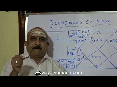Techniques of Naadi for Jupiter - Naadi Astrology