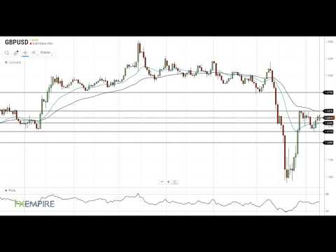 GBP/USD Technical Analysis For April 9, 2020 By FX Empire