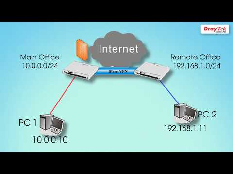 Configuring DrayTek Firewall to only allow VPN Traffic - YouTube