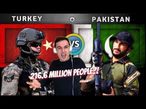 Italian Reaction To 🇹🇷 Turkey vs Pakistan military power comparison 2020