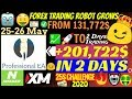 Forexlancer Free & Paid Course