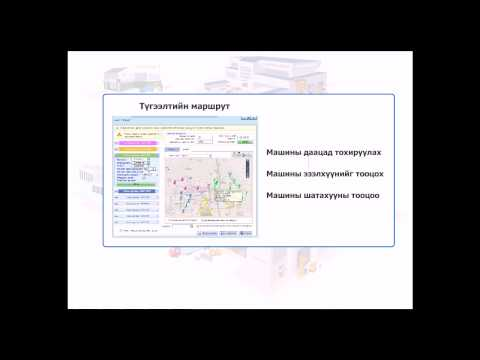 Interactive BI Co ,Ltd Distribution management