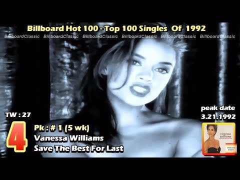 "1992 Billboard Hot 100 ""Year-End"" Top 100 Singles [ HD 1080p ]"