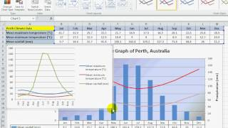 Climate Graph in Microsoft Excel 2010