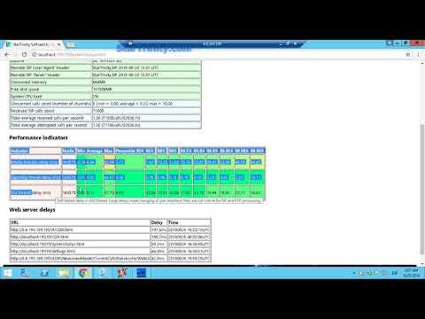 StarTrinity SIP Tester Tutorial