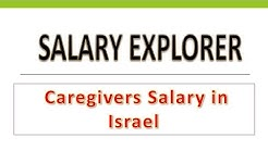 Foreign Caregivers Salary in Israel