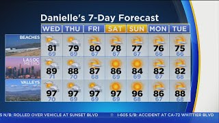 Danielle Gersh's Weather Forecast (July 11)