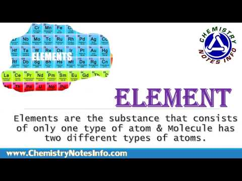 Chemistry Notes in Hindi Medium | Chemistry Notes Info