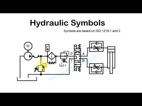 Hydraulic Symbols Explained on current flow in schematics, electrical schematics, understanding wiring schematics, easy circuit schematics, symbolic meaning of schematics,
