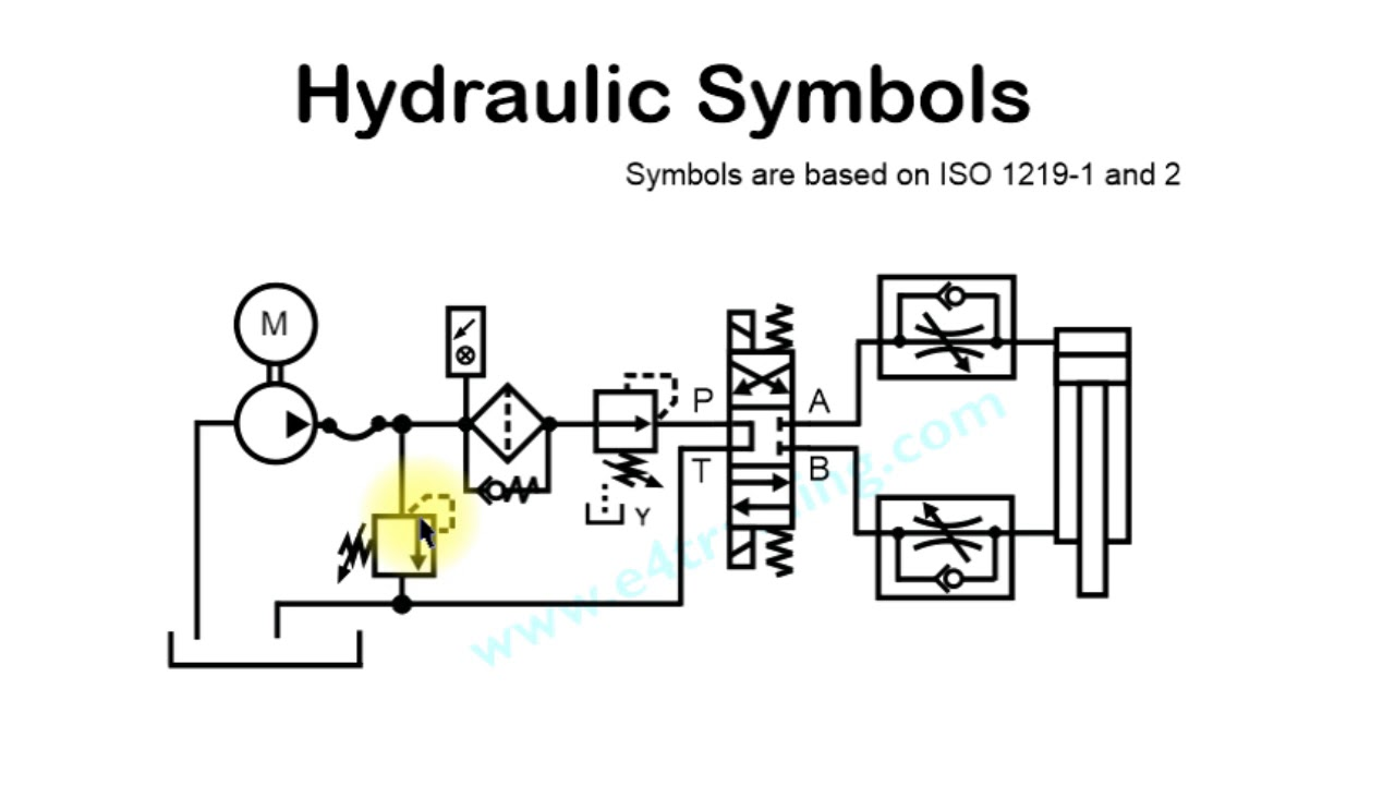 Hydraulic Circuit Symbol Explanation