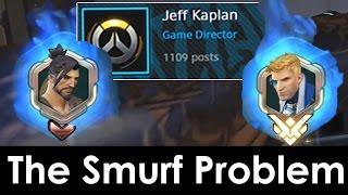 The Smurf Problem