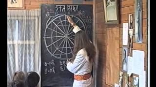 II курс  Х'Арийская Арифметика Урок 5 – Пядевая и круговая система