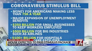 House expected to pass stimulus bill at some point