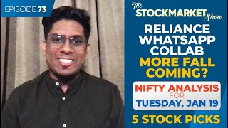 RELIANCE WHATSAPP COLLAB. THE FALL THAT WAS EXPECTED! - THE STOCK MARKET SHOW E73