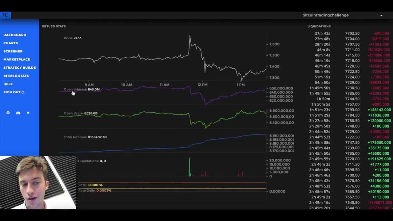 Order Flow - Bitmex Stats