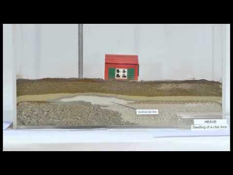 Heave: geohazard tank model
