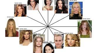 Мифы о ЦВЕТОТИПАХ внешности || Как определить СВОЙ цветотип