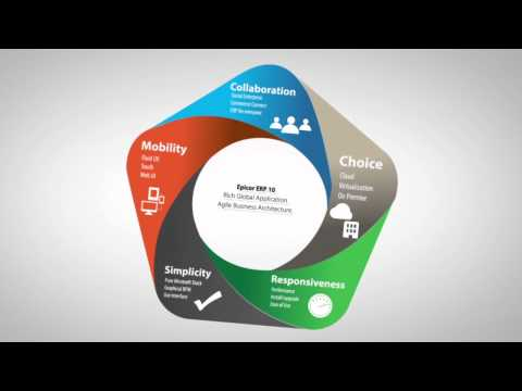 Epicor—ERP Software for Manufacturers